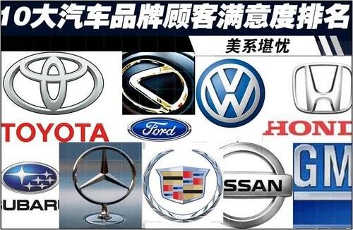 10大汽车品牌顾客满意度排名 美系堪忧
