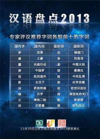 《汉语盘点2013》网友推荐结束 梦与霾等登热门