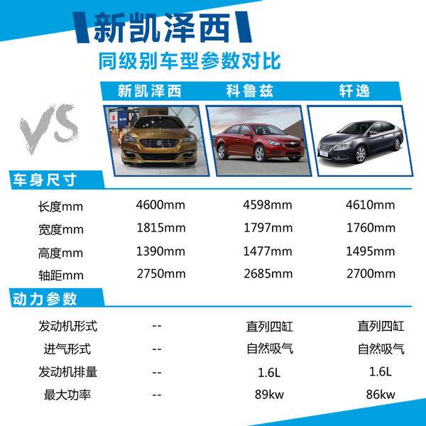 长安铃木每年一款新车 全新B级车将投产