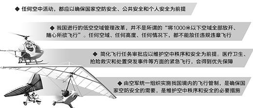空军发言人:低空管理改革不是放任无序飞行