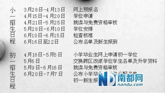 深圳今年推行积分入学 小一学位申请28日开始