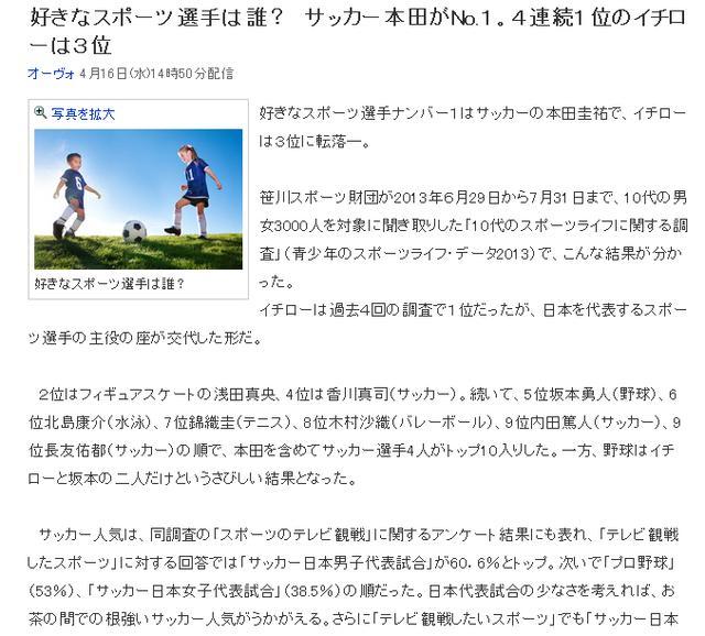 日本票选最受喜爱选手 浅田真央不敌本田圭佑