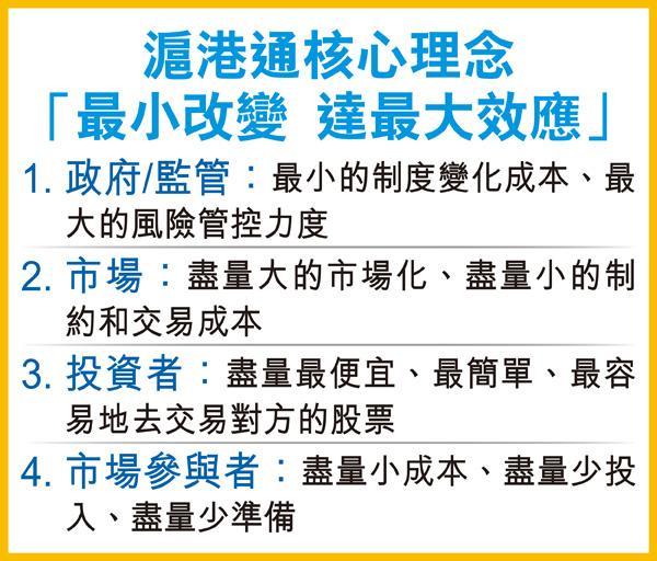 李小加:沪港通如齿轮 助改革开放