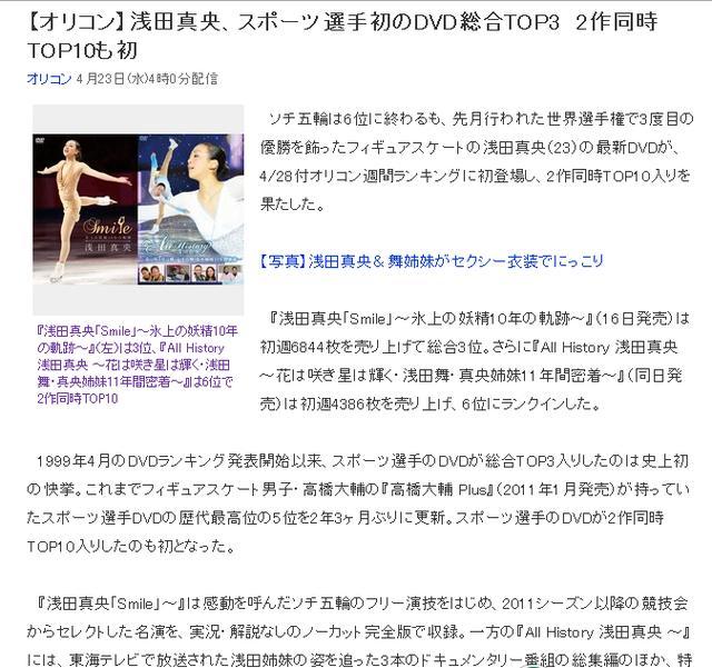 浅田真央DVD打入公信榜前3 创日体育选手之最