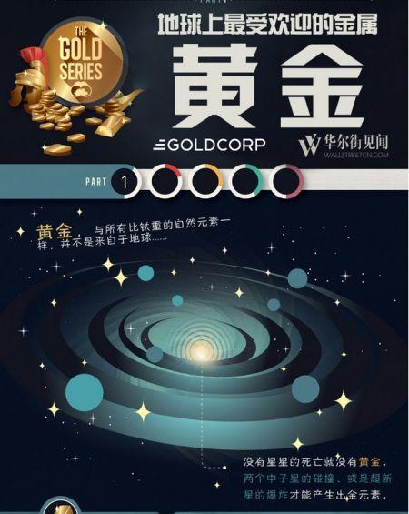 图解黄金史:人类最为觊觎的金属