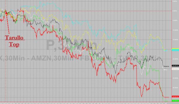 美联储主席耶伦对小市值股泡沫提出警告