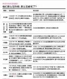 李亚鹏周筱赟大战硝烟弥漫 央视力撑财产公开